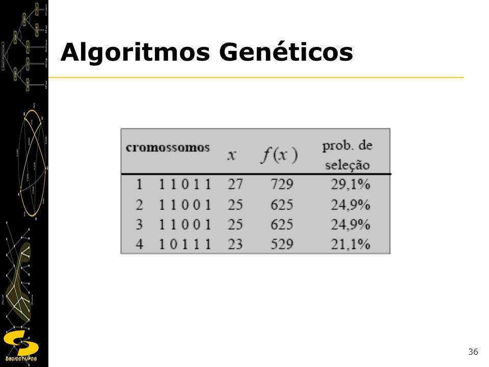 DSC/CCT/UFCG 36 Algoritmos Genéticos