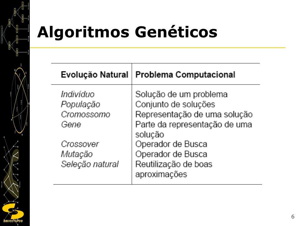 DSC/CCT/UFCG 27 É importante lembrar: Codificação por valor Usado em problemas nos quais valores mais complicados são necessários Cada cromossomo é uma seqüência de valores Crom A: 1.2324 5.3243 0.4556 2.3293 2.4545 Crom B: ABDJEIFJDHDIERJFDLDFLFEGT Crom C: (back), (back), (right), (forward), (left) Exemplo de uso: dada uma estrutura, encontrar pesos para uma rede neural.