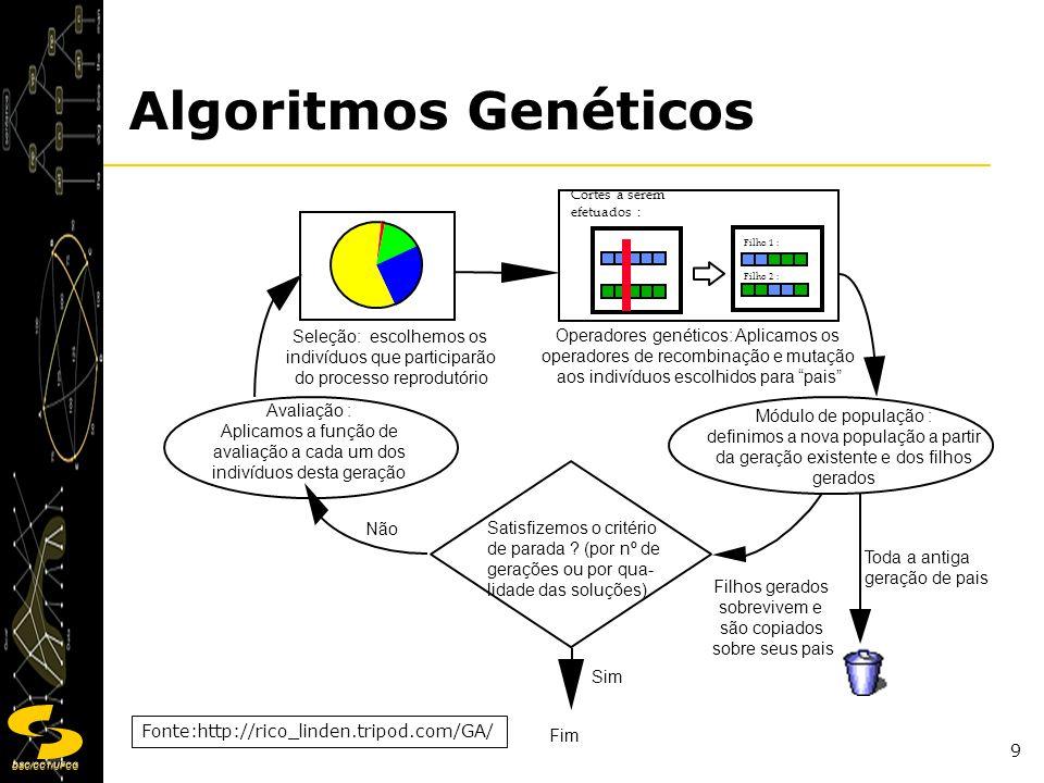 DSC/CCT/UFCG 9 Algoritmos Genéticos Seleção: escolhemos os indivíduos que participarão do processo reprodutório Avaliação : Aplicamos a função de aval