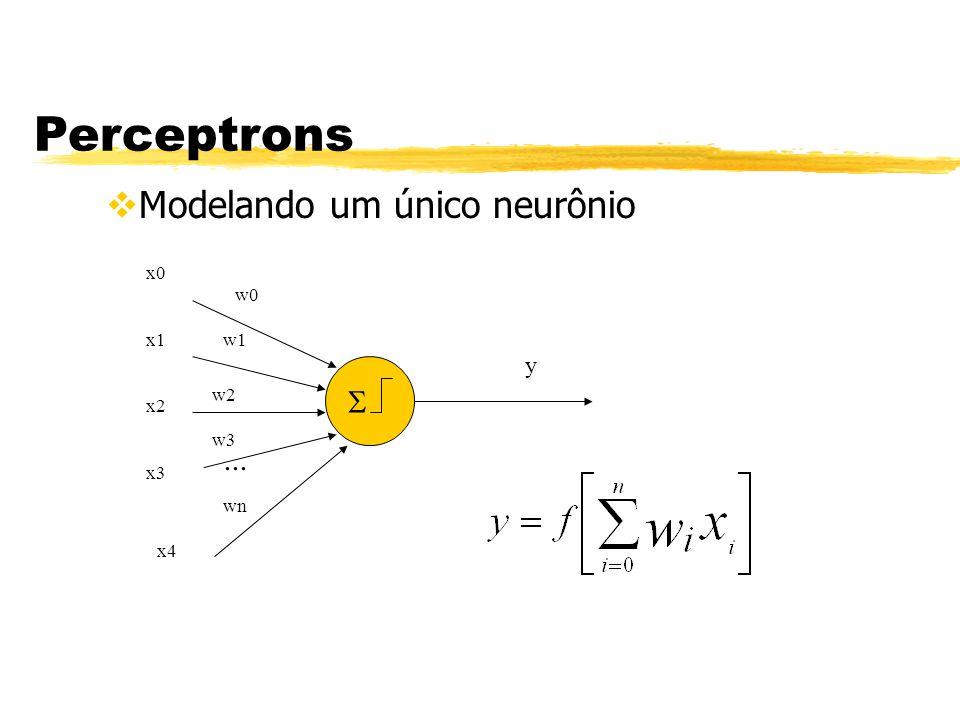vModelando um único neurônio Perceptrons w0 w1 w2 w3 wn... y x0 x1 x2 x3 x4