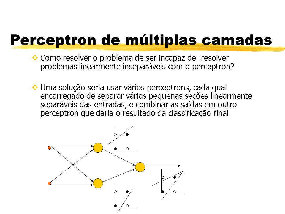 vComo resolver o problema de ser incapaz de resolver problemas linearmente inseparáveis com o perceptron? vUma solução seria usar vários perceptrons,