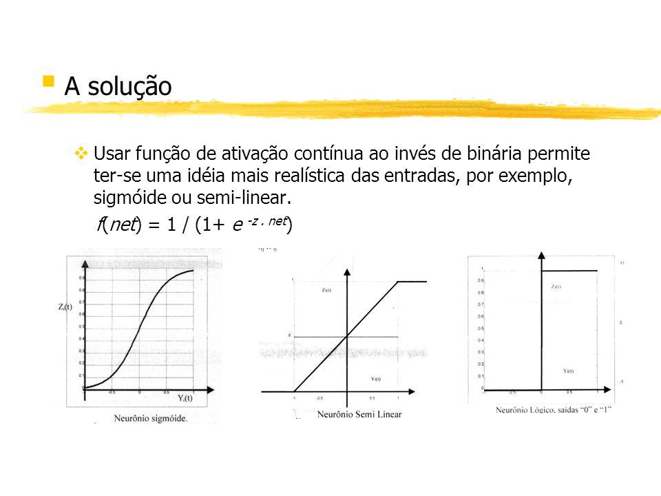 § A solução vUsar função de ativação contínua ao invés de binária permite ter-se uma idéia mais realística das entradas, por exemplo, sigmóide ou semi