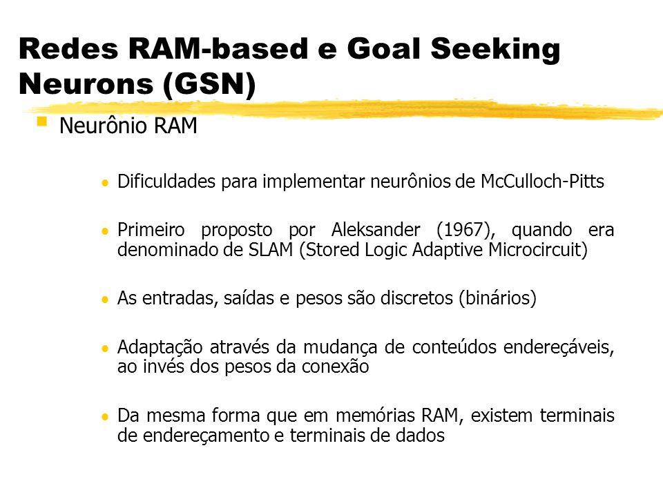 Redes RAM-based e Goal Seeking Neurons (GSN) § Neurônio RAM Dificuldades para implementar neurônios de McCulloch-Pitts Primeiro proposto por Aleksande