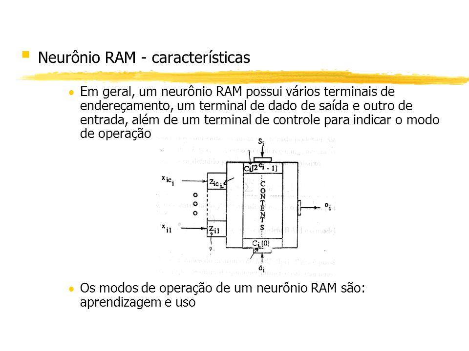 § Neurônio RAM - características Em geral, um neurônio RAM possui vários terminais de endereçamento, um terminal de dado de saída e outro de entrada,