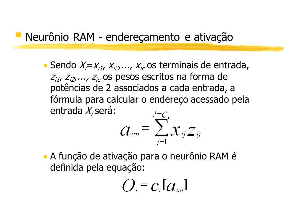 § Neurônio RAM - endereçamento e ativação Sendo X i =x i1, x i2,..., x ic os terminais de entrada, z i1, z i2,..., z ic os pesos escritos na forma de