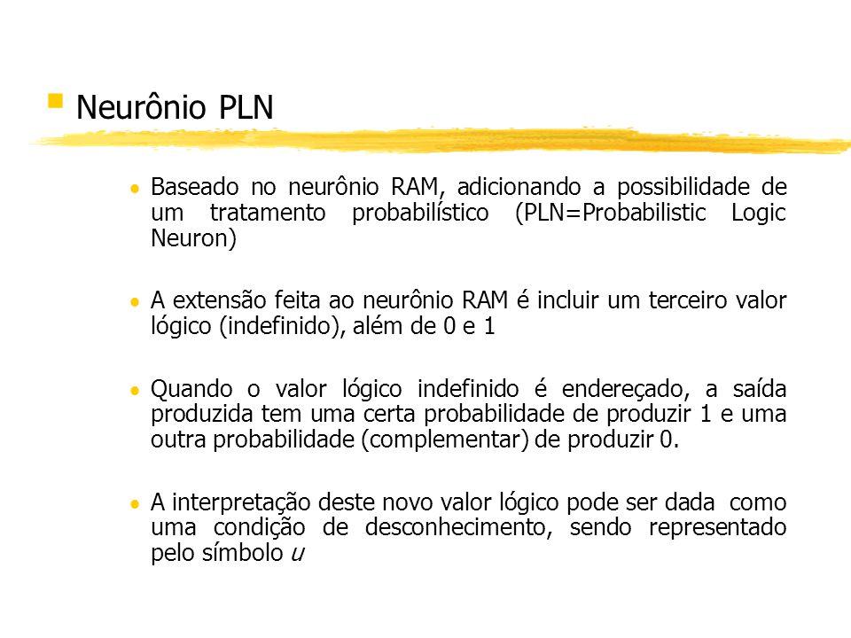 § Neurônio PLN Baseado no neurônio RAM, adicionando a possibilidade de um tratamento probabilístico (PLN=Probabilistic Logic Neuron) A extensão feita