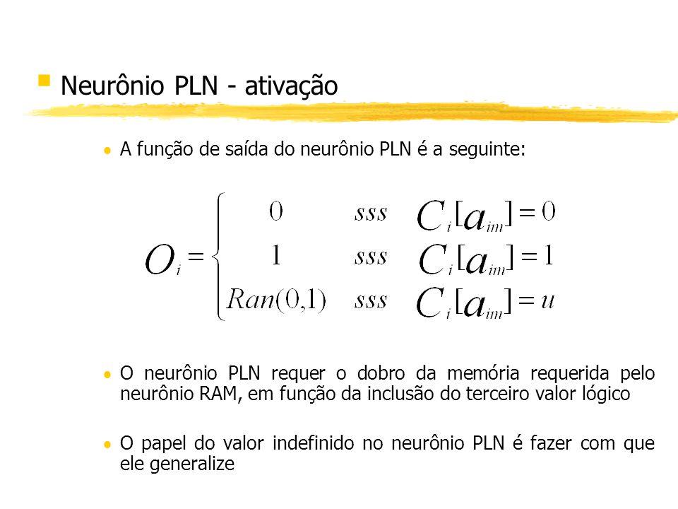 § Neurônio PLN - ativação A função de saída do neurônio PLN é a seguinte: O neurônio PLN requer o dobro da memória requerida pelo neurônio RAM, em fun