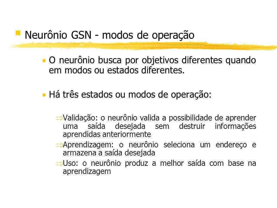 § Neurônio GSN - modos de operação O neurônio busca por objetivos diferentes quando em modos ou estados diferentes. Há três estados ou modos de operaç