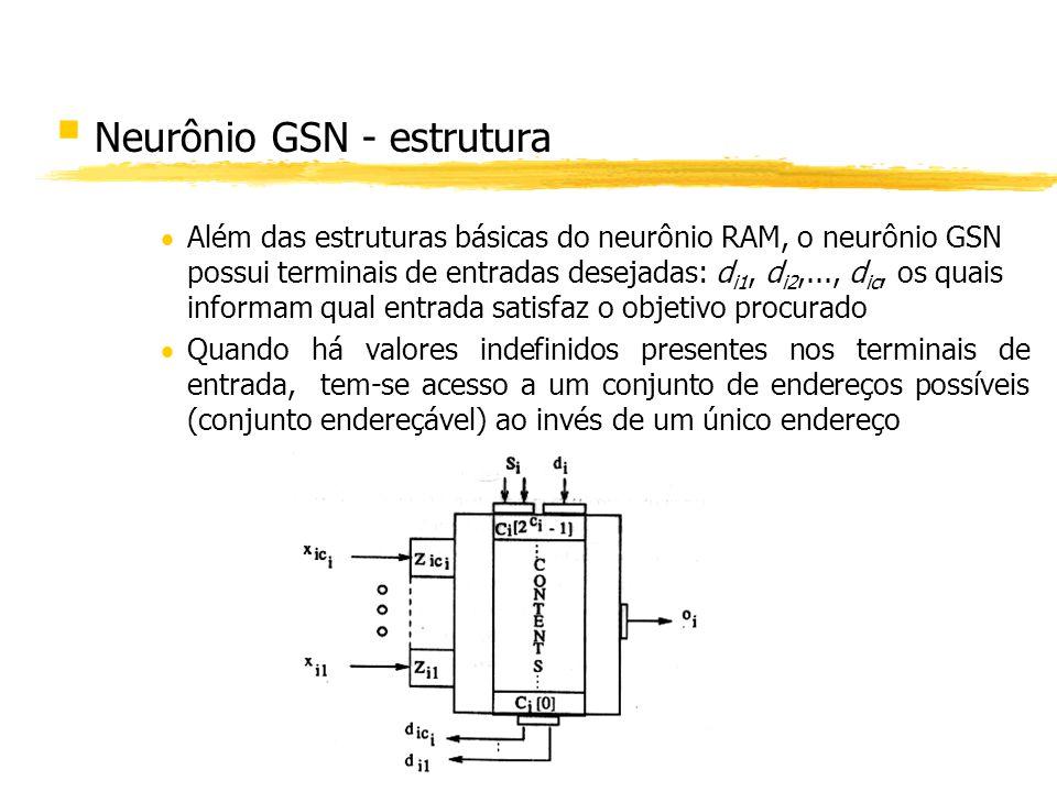 § Neurônio GSN - estrutura Além das estruturas básicas do neurônio RAM, o neurônio GSN possui terminais de entradas desejadas: d i1, d i2,..., d ic, o