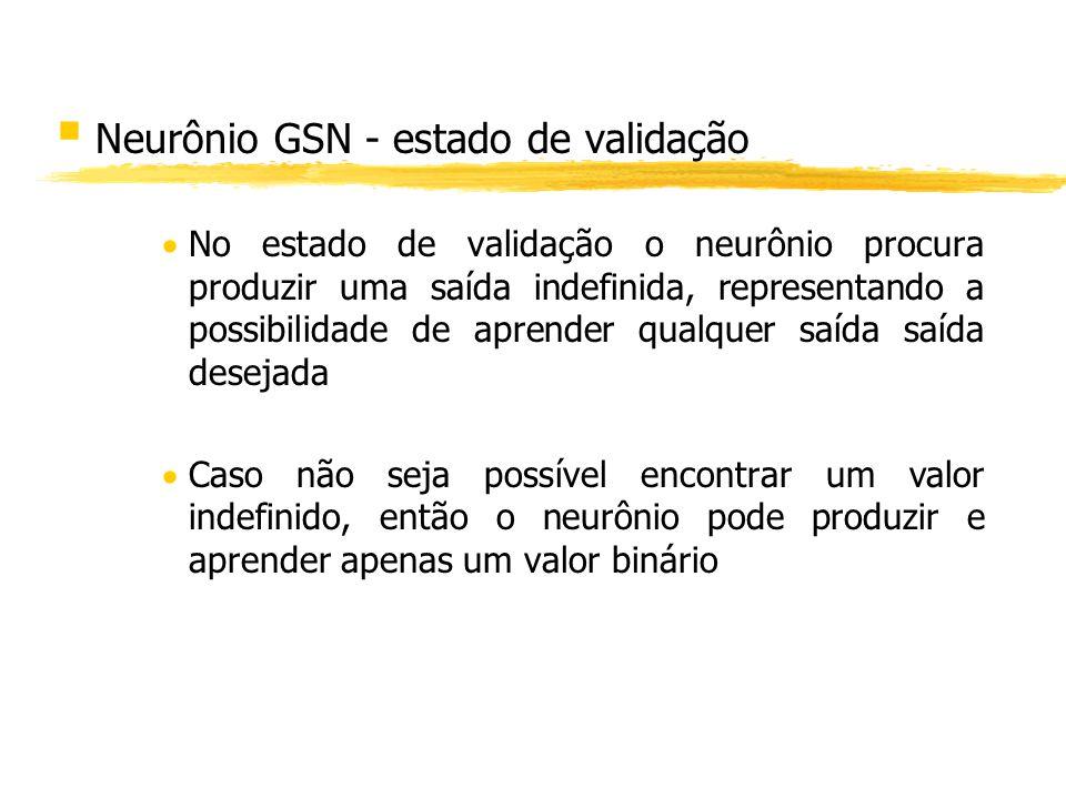 § Neurônio GSN - estado de validação No estado de validação o neurônio procura produzir uma saída indefinida, representando a possibilidade de aprende