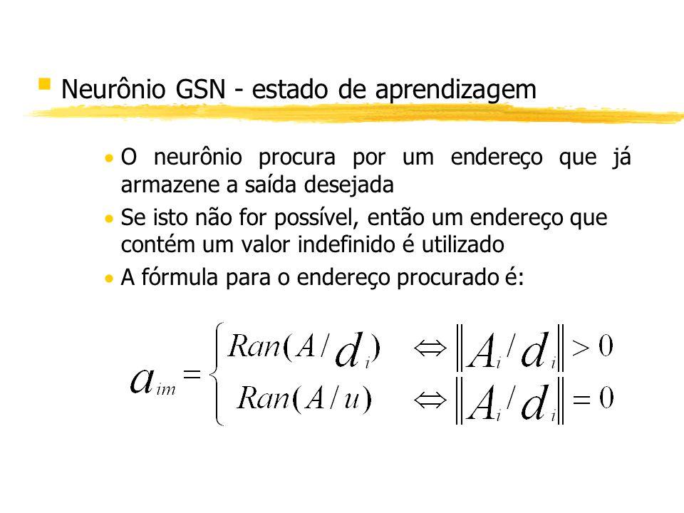 § Neurônio GSN - estado de aprendizagem O neurônio procura por um endereço que já armazene a saída desejada Se isto não for possível, então um endereç