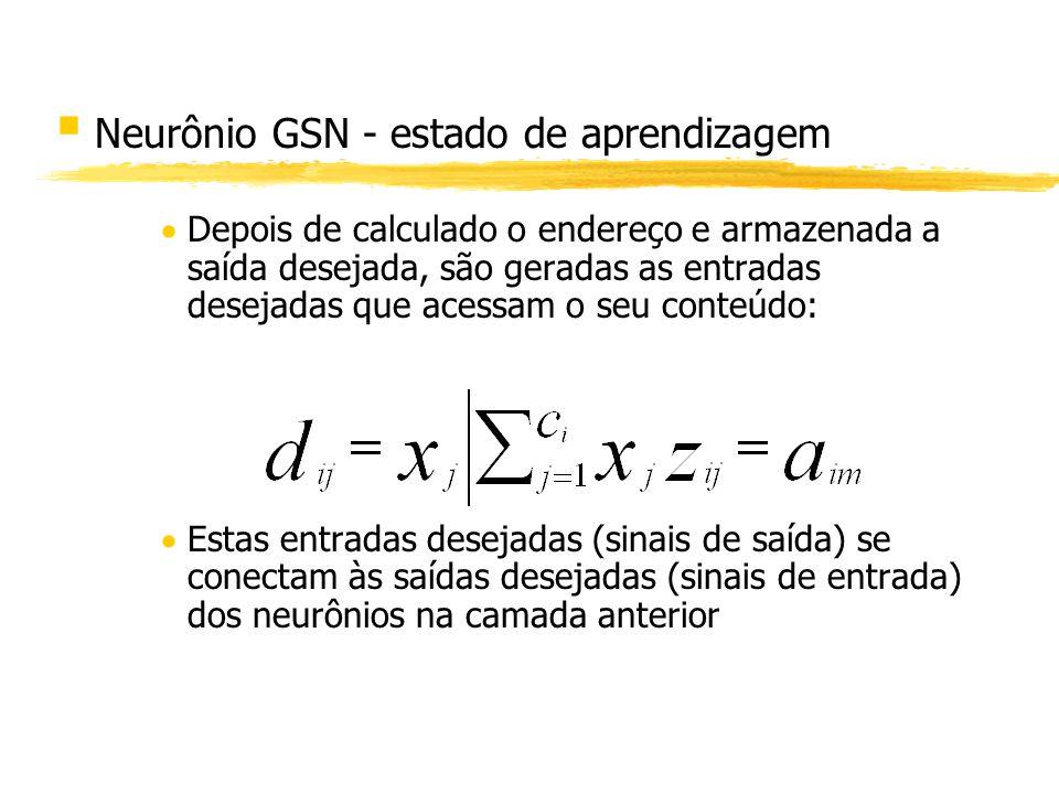 § Neurônio GSN - estado de aprendizagem Depois de calculado o endereço e armazenada a saída desejada, são geradas as entradas desejadas que acessam o