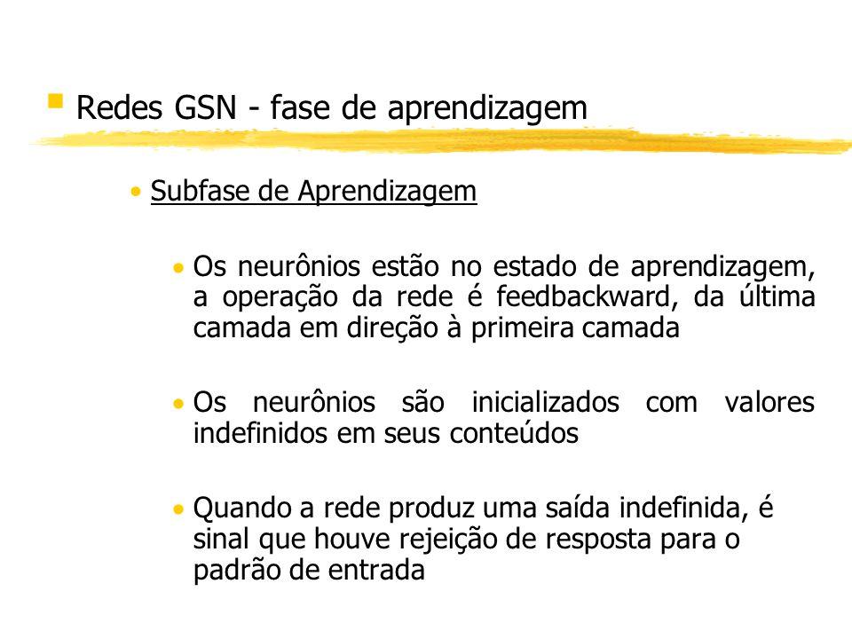 § Redes GSN - fase de aprendizagem Subfase de Aprendizagem Os neurônios estão no estado de aprendizagem, a operação da rede é feedbackward, da última