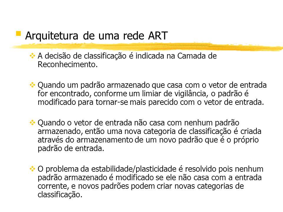 § Arquitetura de uma rede ART vA decisão de classificação é indicada na Camada de Reconhecimento. vQuando um padrão armazenado que casa com o vetor de