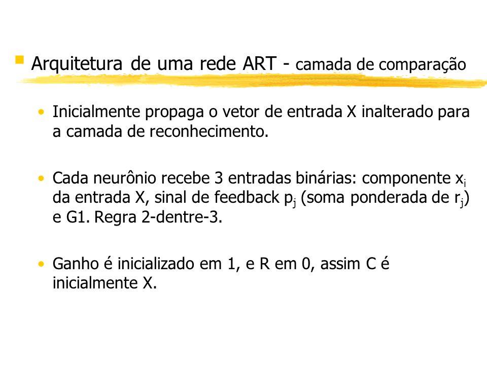 § Arquitetura de uma rede ART - camada de comparação Inicialmente propaga o vetor de entrada X inalterado para a camada de reconhecimento. Cada neurôn