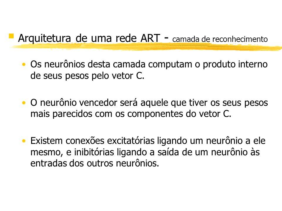 § Arquitetura de uma rede ART - camada de reconhecimento Os neurônios desta camada computam o produto interno de seus pesos pelo vetor C. O neurônio v