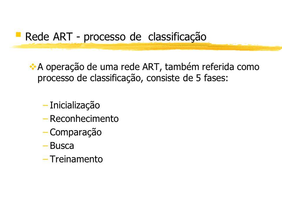 § Rede ART - processo de classificação vA operação de uma rede ART, também referida como processo de classificação, consiste de 5 fases: –Inicializaçã