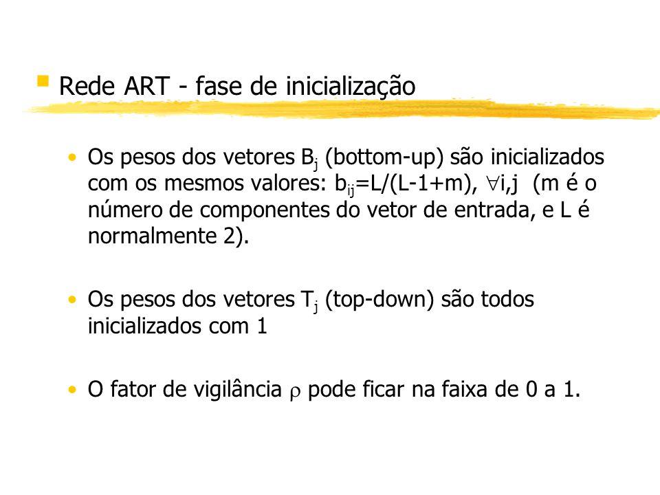 § Rede ART - fase de inicialização Os pesos dos vetores B j (bottom-up) são inicializados com os mesmos valores: b ij =L/(L-1+m), i,j (m é o número de