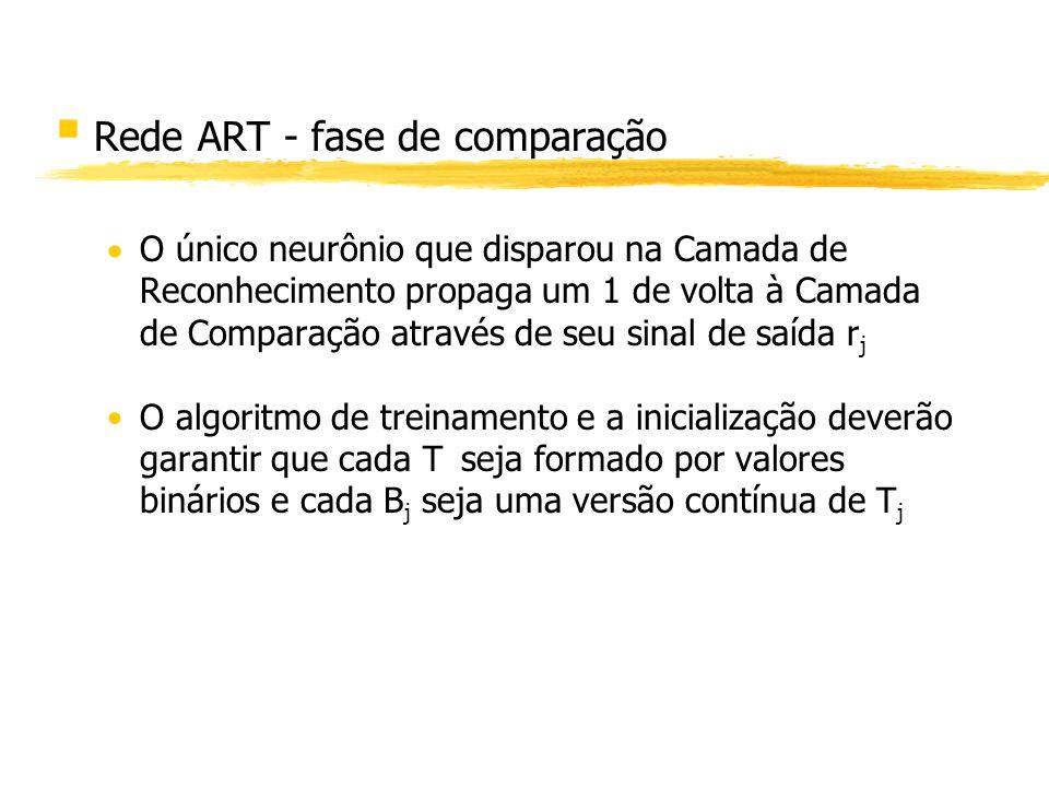 § Rede ART - fase de comparação O único neurônio que disparou na Camada de Reconhecimento propaga um 1 de volta à Camada de Comparação através de seu