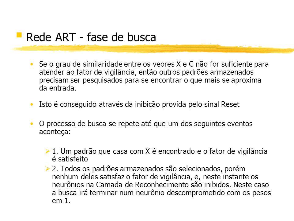 § Rede ART - fase de busca Se o grau de similaridade entre os veores X e C não for suficiente para atender ao fator de vigilância, então outros padrõe