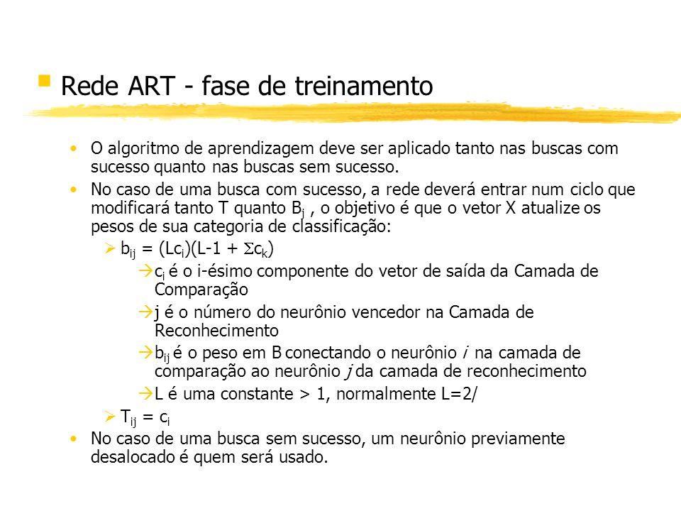 § Rede ART - fase de treinamento O algoritmo de aprendizagem deve ser aplicado tanto nas buscas com sucesso quanto nas buscas sem sucesso. No caso de