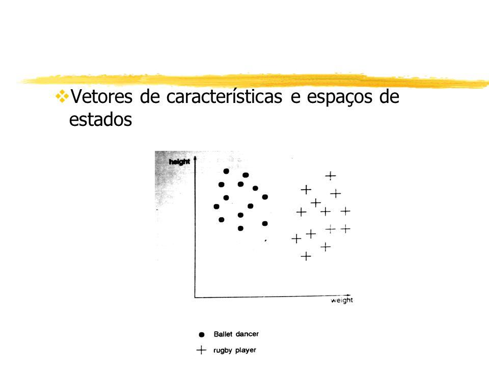 § A solução vAlgoritmo de aprendizagem: 1.
