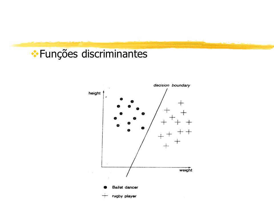 § Rede ART - fase de reconhecimento Os pesos B j de cada neurônio representam uma única categoria de classificação.