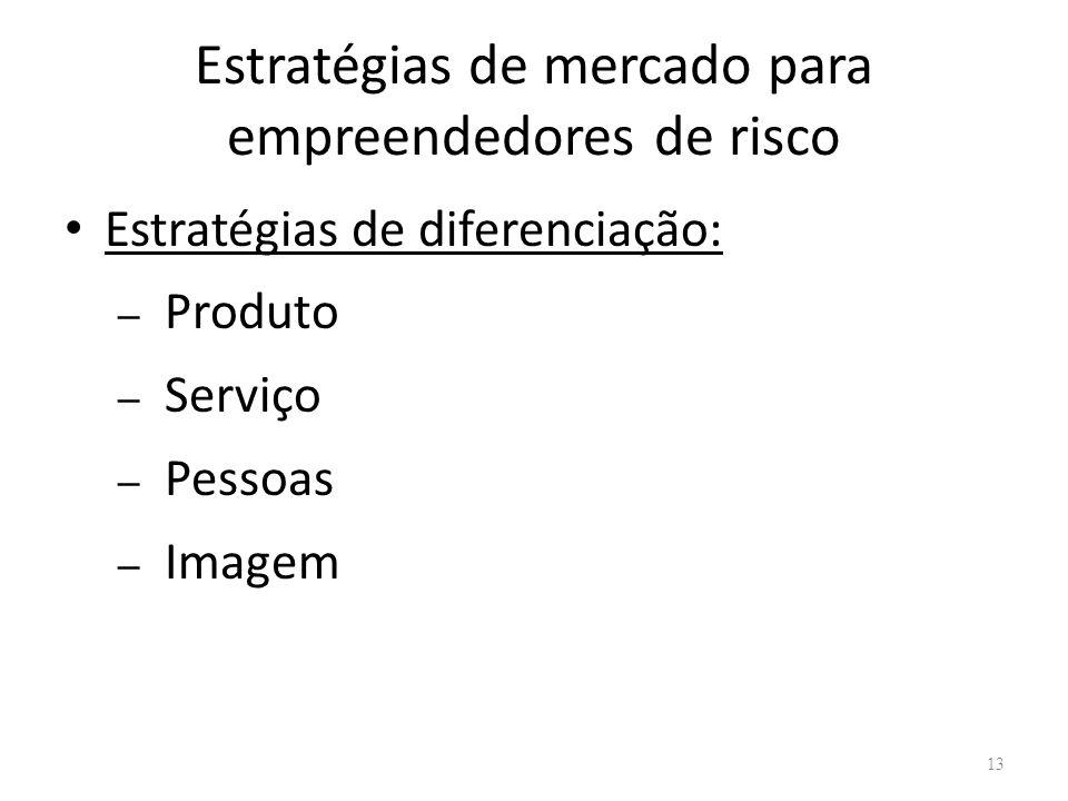 Estratégias de mercado para empreendedores de risco Estratégias de diferenciação: – Produto – Serviço – Pessoas – Imagem 13