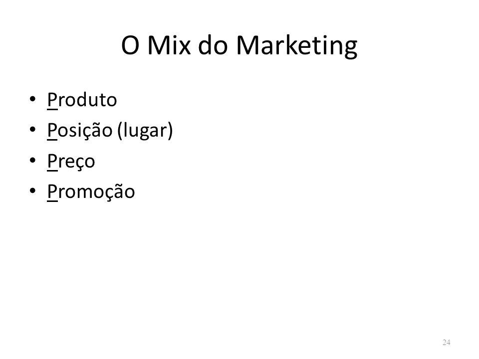 O Mix do Marketing Produto Posição (lugar) Preço Promoção 24