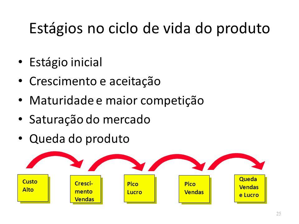 Estágios no ciclo de vida do produto Estágio inicial Crescimento e aceitação Maturidade e maior competição Saturação do mercado Queda do produto 25 Cu