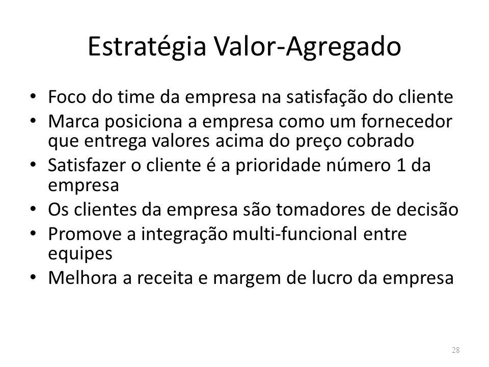 Estratégia Valor-Agregado Foco do time da empresa na satisfação do cliente Marca posiciona a empresa como um fornecedor que entrega valores acima do p