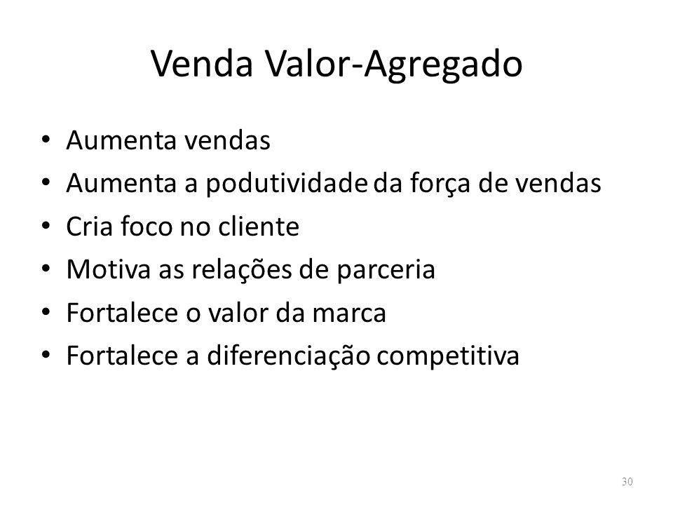 Venda Valor-Agregado Aumenta vendas Aumenta a podutividade da força de vendas Cria foco no cliente Motiva as relações de parceria Fortalece o valor da