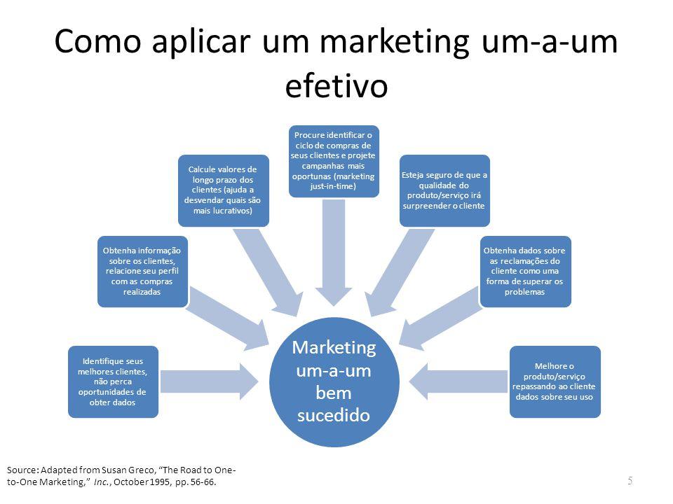Como aplicar um marketing um-a-um efetivo 5 Marketing um-a-um bem sucedido Identifique seus melhores clientes, não perca oportunidades de obter dados