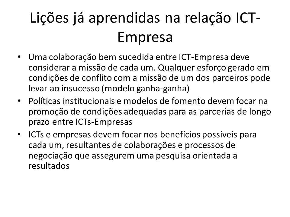 Lições já aprendidas na relação ICT- Empresa Uma colaboração bem sucedida entre ICT-Empresa deve considerar a missão de cada um. Qualquer esforço gera