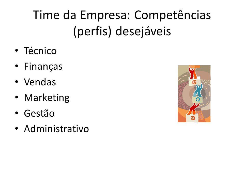 Time da Empresa: Competências (perfis) desejáveis Técnico Finanças Vendas Marketing Gestão Administrativo