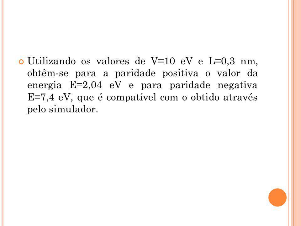 Utilizando os valores de V=10 eV e L=0,3 nm, obtêm-se para a paridade positiva o valor da energia E=2,04 eV e para paridade negativa E=7,4 eV, que é c
