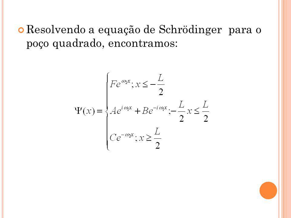 Resolvendo a equação de Schrödinger para o poço quadrado, encontramos: