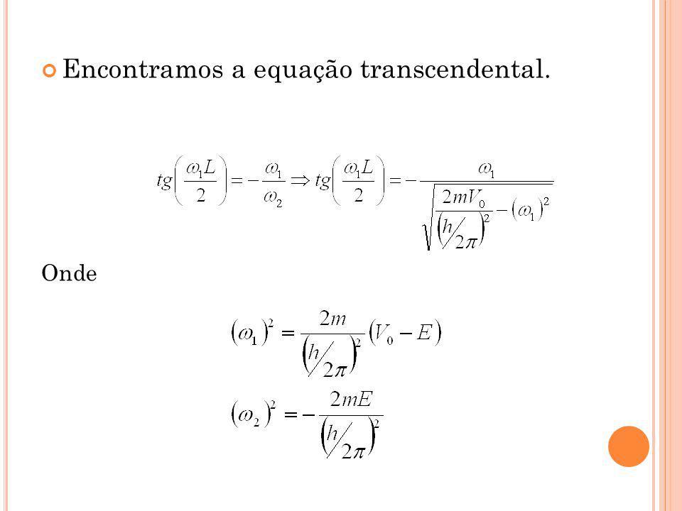 Encontramos a equação transcendental. Onde