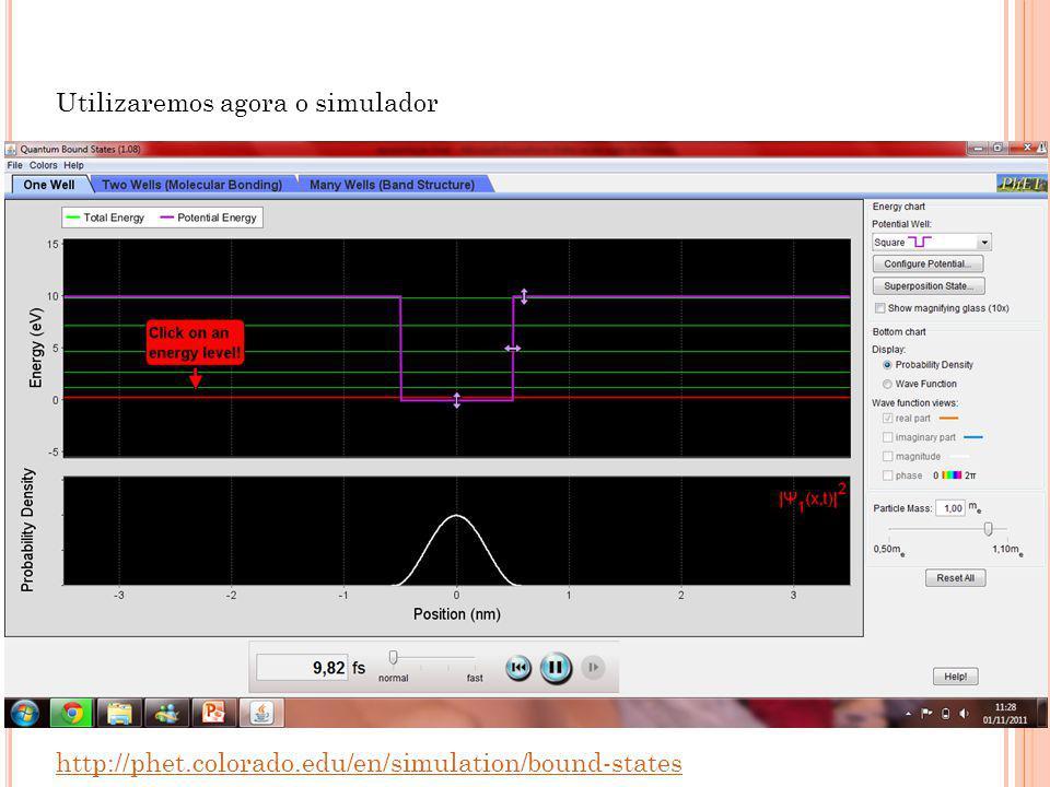 Utilizaremos agora o simulador http://phet.colorado.edu/en/simulation/bound-states