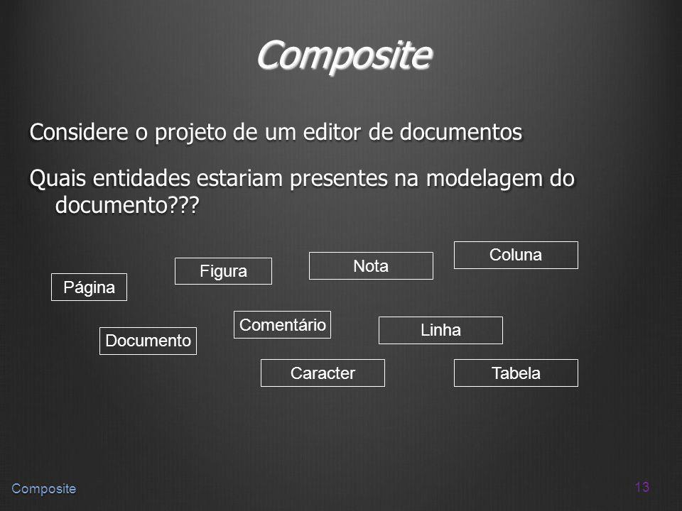 13 Composite Composite Considere o projeto de um editor de documentos Quais entidades estariam presentes na modelagem do documento??? Página Documento