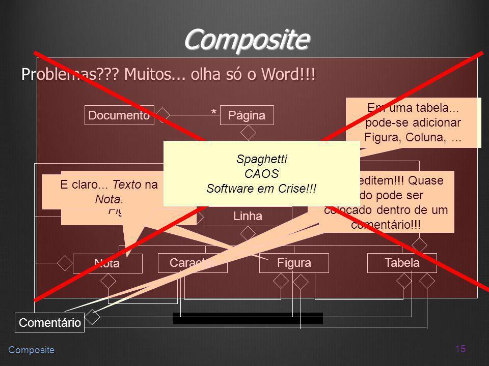 15 Composite Composite Problemas??? Muitos... olha só o Word!!! Em uma tabela... pode-se adicionar Figura, Coluna,... Comentário Quase tudo pode ser c