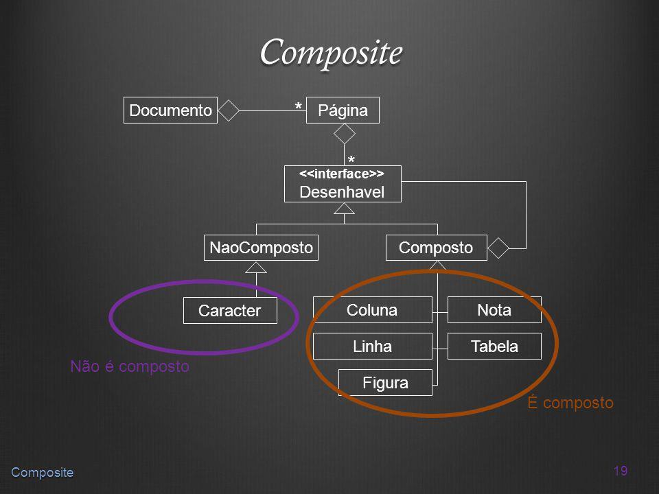 19 Composite Composite PáginaDocumento Figura Linha Coluna * * Tabela Caracter Nota > Desenhavel CompostoNaoComposto Não é composto É composto