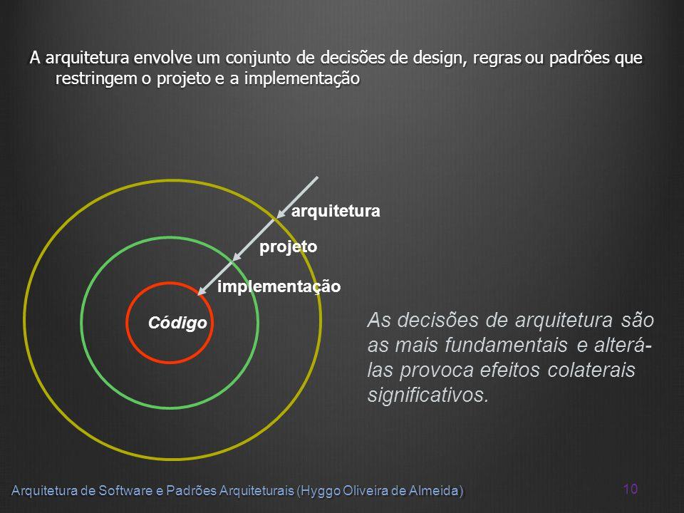 10 Arquitetura de Software e Padrões Arquiteturais (Hyggo Oliveira de Almeida) A arquitetura envolve um conjunto de decisões de design, regras ou padr