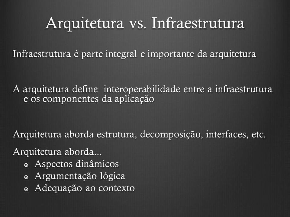 Arquitetura vs. Infraestrutura Infraestrutura é parte integral e importante da arquitetura A arquitetura define interoperabilidade entre a infraestrut