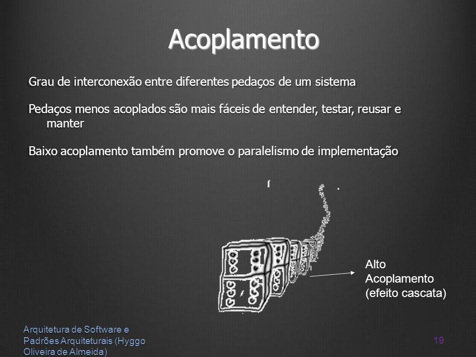 19 Arquitetura de Software e Padrões Arquiteturais (Hyggo Oliveira de Almeida) Acoplamento Grau de interconexão entre diferentes pedaços de um sistema