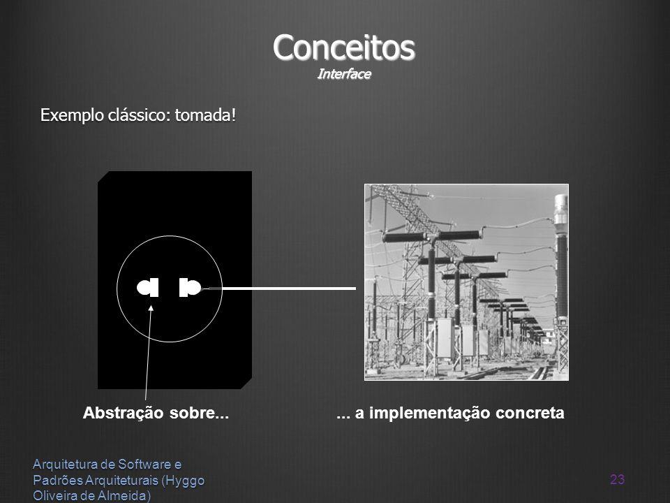 23 Arquitetura de Software e Padrões Arquiteturais (Hyggo Oliveira de Almeida) Conceitos Interface Exemplo clássico: tomada! Abstração sobre...... a i