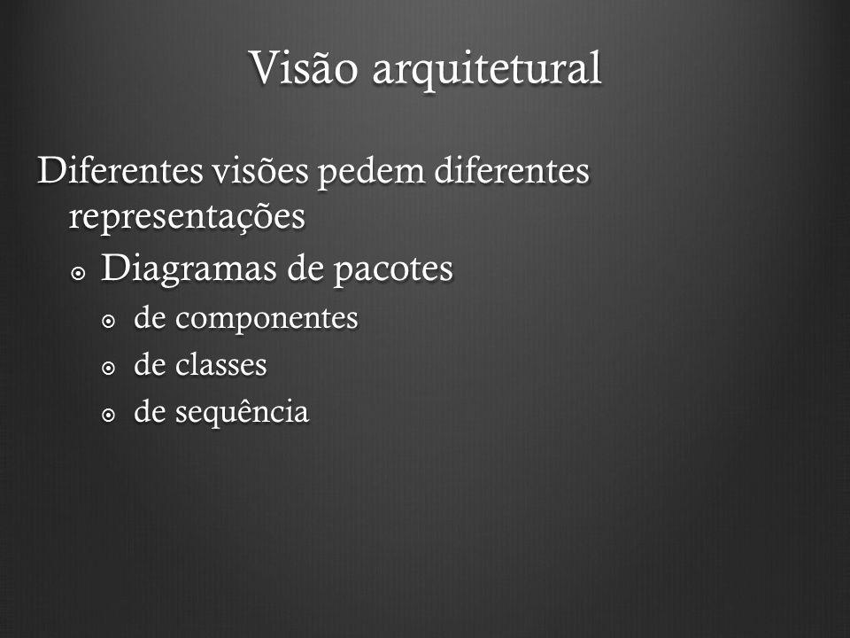 Visão arquitetural Diferentes visões pedem diferentes representações Diagramas de pacotes Diagramas de pacotes de componentes de componentes de classe