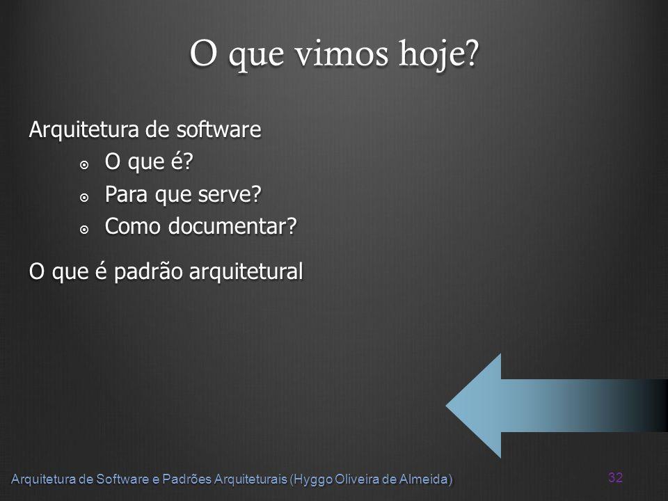 32 Arquitetura de Software e Padrões Arquiteturais (Hyggo Oliveira de Almeida) O que vimos hoje? Arquitetura de software O que é? O que é? Para que se