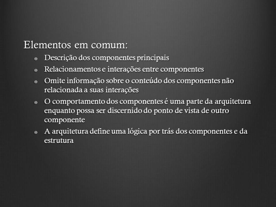 Elementos em comum: Descrição dos componentes principais Descrição dos componentes principais Relacionamentos e interações entre componentes Relaciona