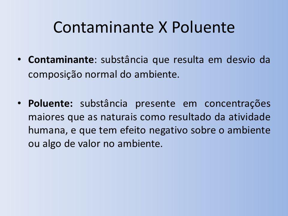 Contaminante X Poluente Contaminante: substância que resulta em desvio da composição normal do ambiente.